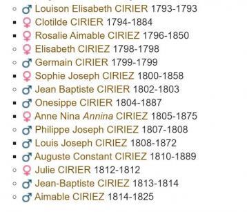 15 enfants cirier